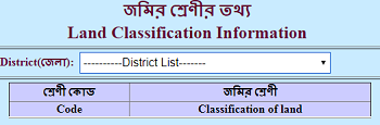 Banglarbhumi land classification